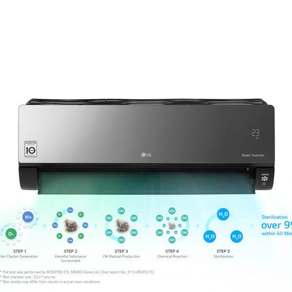 LG Artcool Air Conditioner Sales