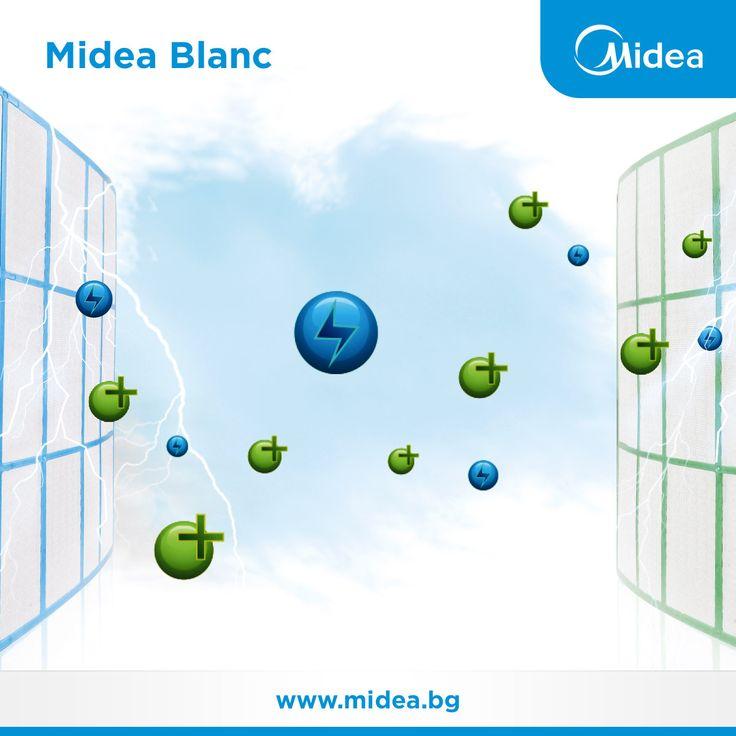 Midea Air Conditioner SALE
