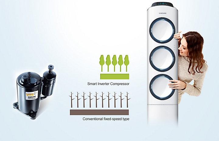 Samsung energy saving smart inverter compressor