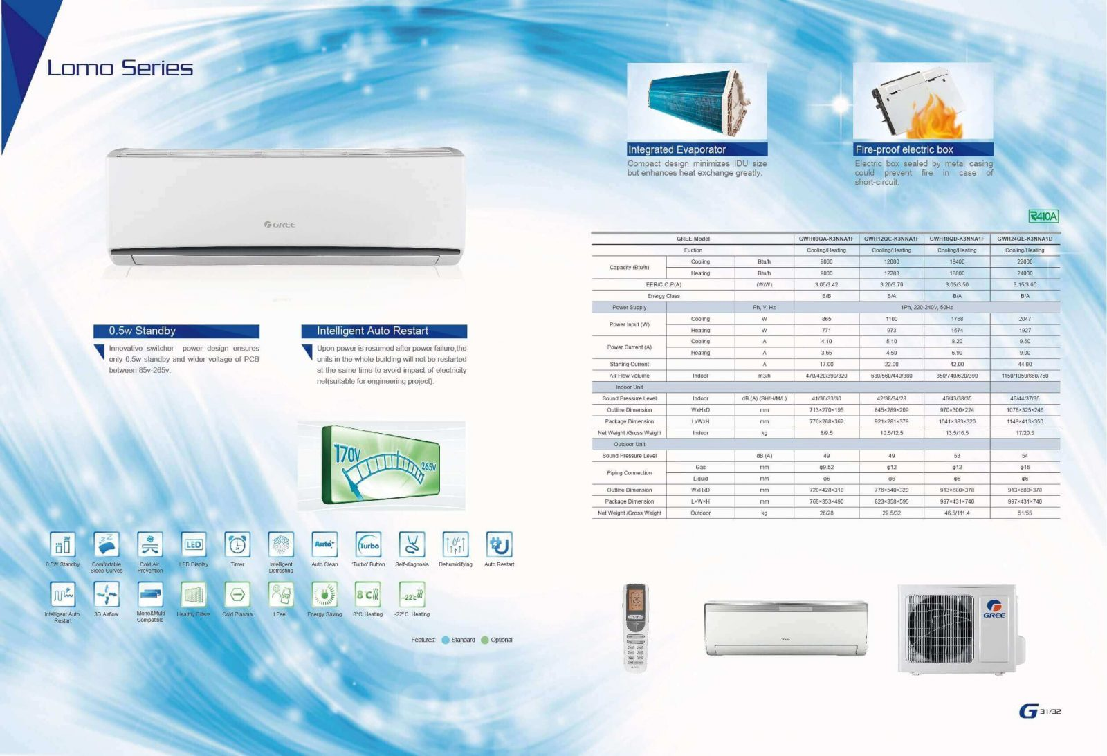 Gree Lomo Air Conditioners